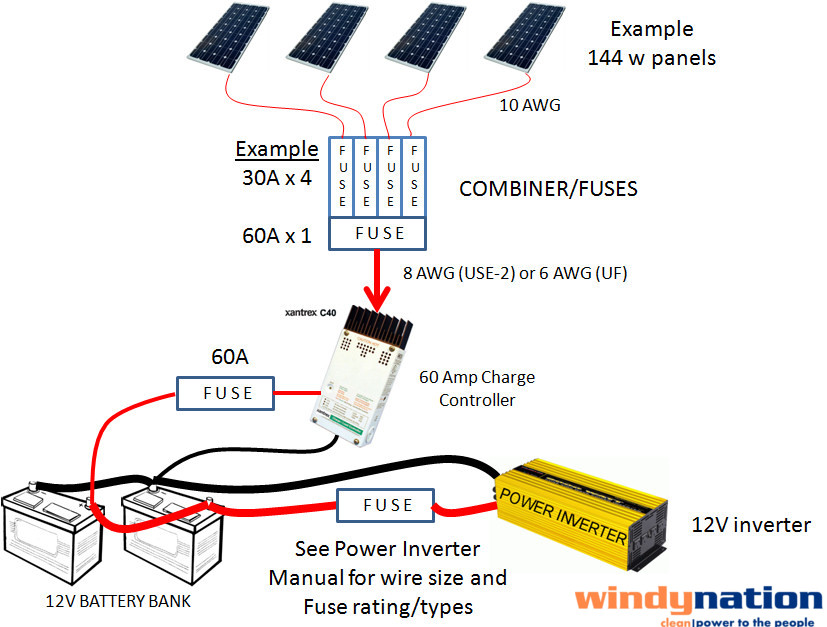 solar pv wiring diagram gfs pickups how properly fuse system web parallel combiner box fusing