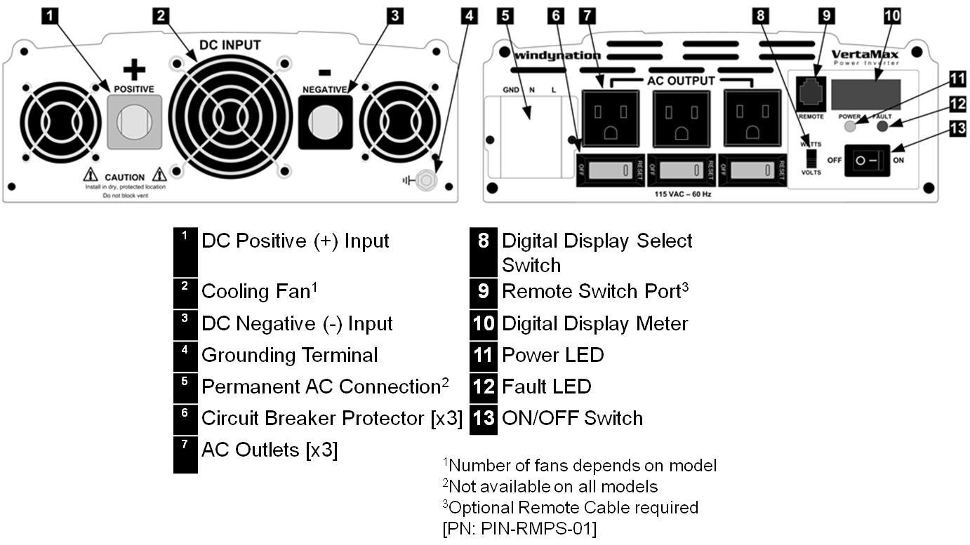Power Inverter Remote Switch Wiring Diagram