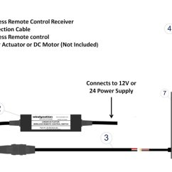 Linear Actuator Wiring Diagram Volvo Penta 280 Outdrive 12 Volt Limit Switches