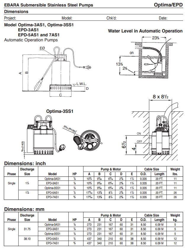 Ebara Optima-3 Stainless Steel 1/3 HP Pump