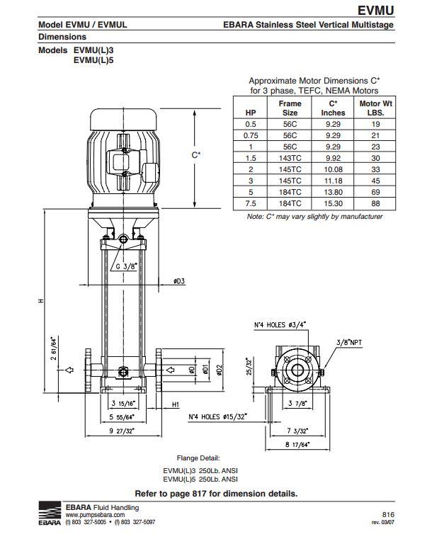 Ebara EVMU3 Multi Stage Booster Pump