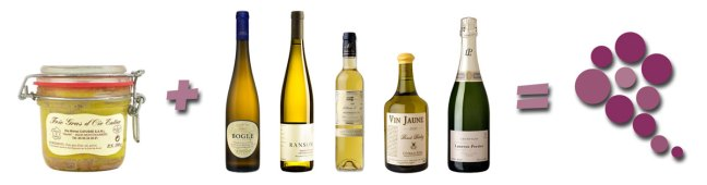 Foie Gras Wine Pairing