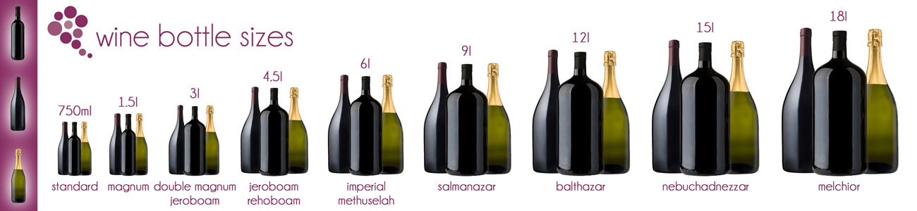 Large Format Bottles - Wine Ponder