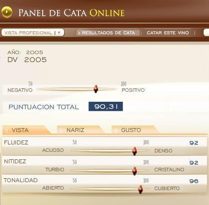 CATA DV+ 2005