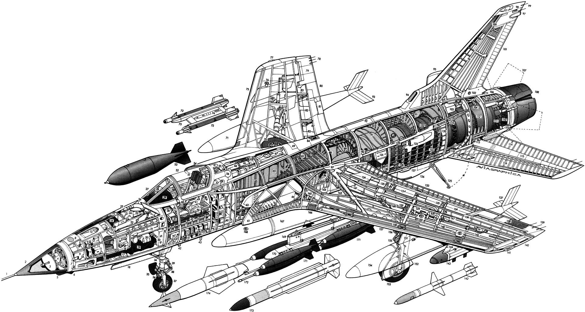 Republic F-105 Thunderchief PDF eBook & Flight Manuals