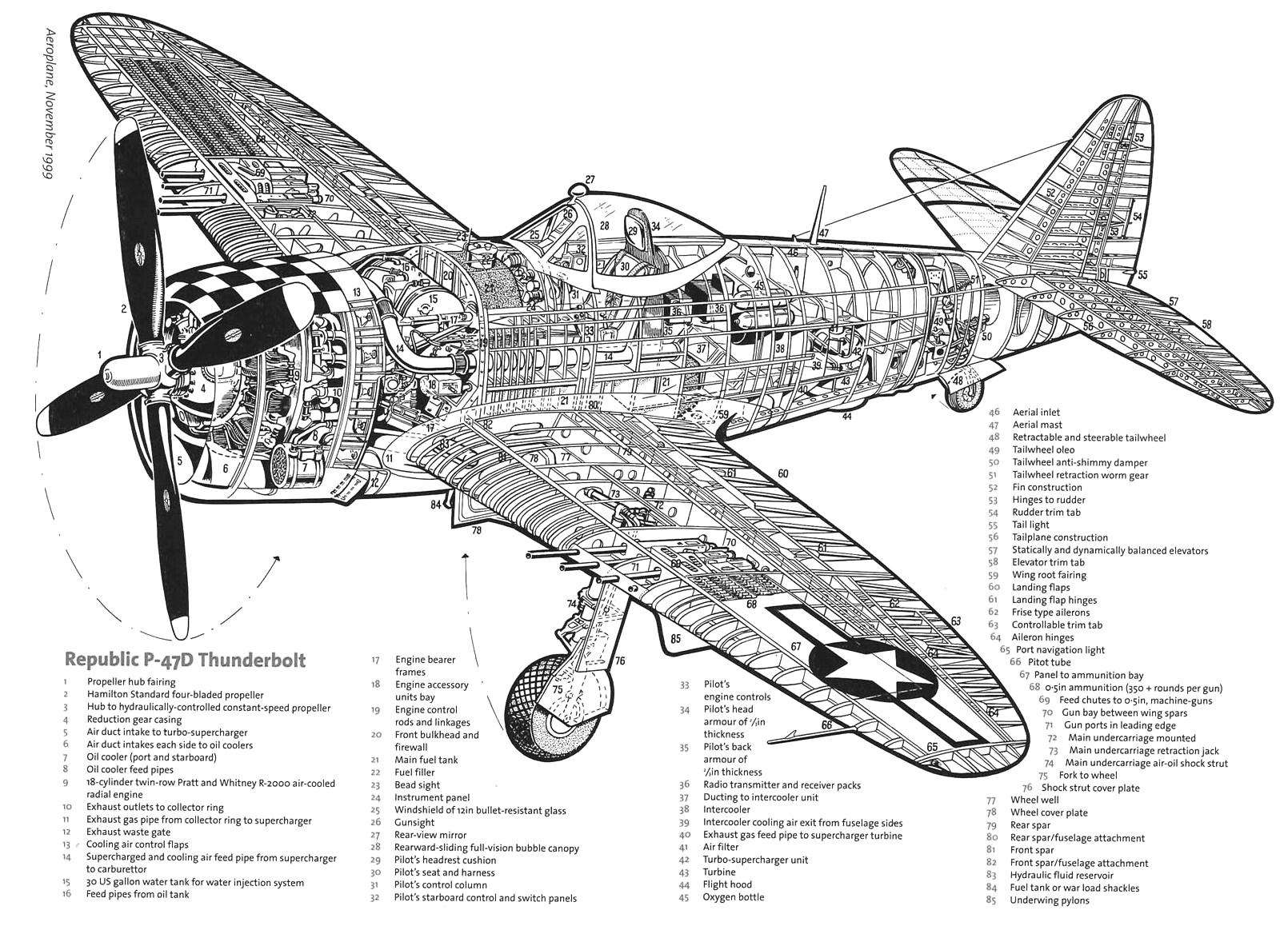 Republic P-47 Thunderbolt PDF eBook & Aircraft Flight