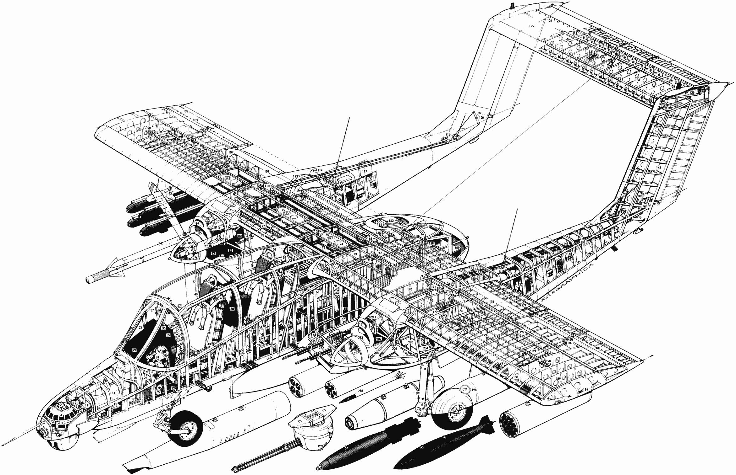 North American Rockwell OV-10 Bronco PDF eBook + Manuals