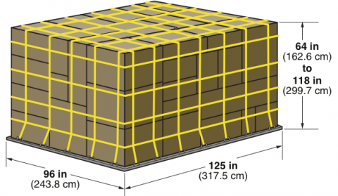 Pallets Containers Igloos And Other Unitized Systems