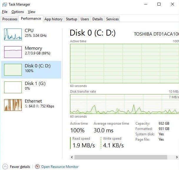 Track Disk I/O Activity in Windows Using Task Manager and Resmon