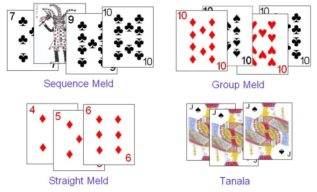 Indian Rummy- How to play
