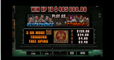 Online Casinos Free Play