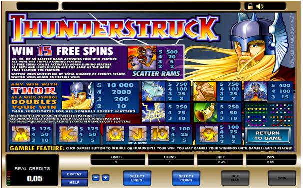 Thunderstruck game bonus