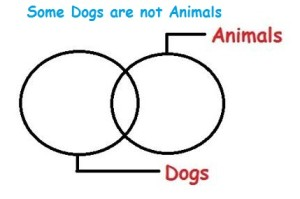 Some dogs are not animals