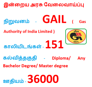 GAIL INDIA Recruitment 2017 151 Foreman Assistant Vacancies Apply Online Notification