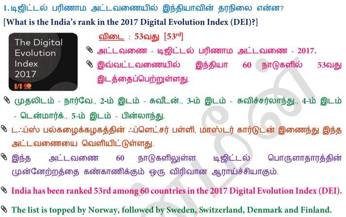 civil war tamil torrent magnet