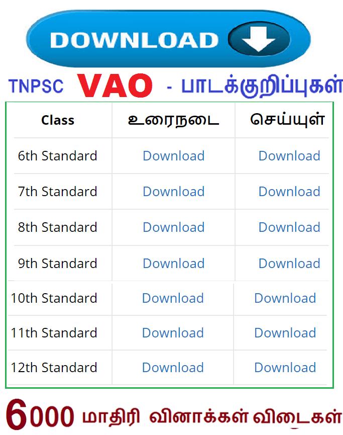 Samacheer Kalvi Books Pdf 2017 Tamil Medium