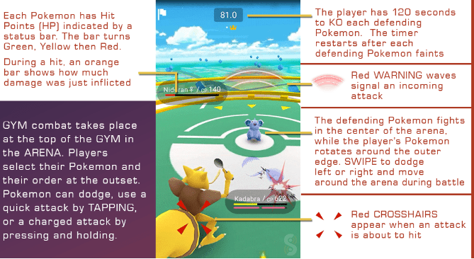 Pokemon Go Combat