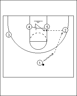 This page was made with BasketballPlaybook from Jes-Soft