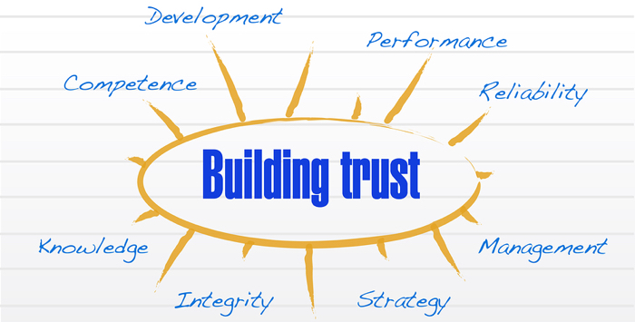 Trust me how to build or lose trust with your clients