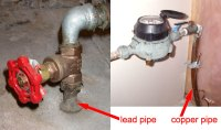 Research shows that joining old lead pipes with new copper ...