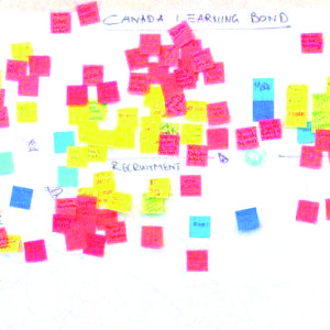 board of post-it notes