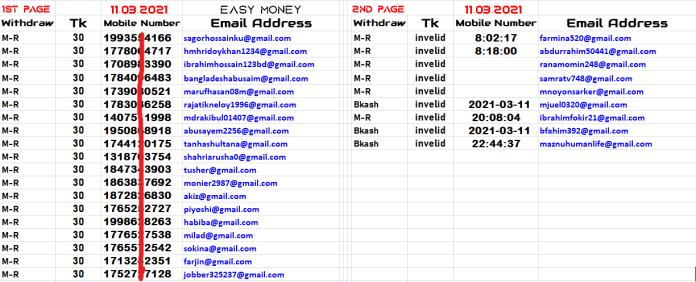 Payment Successful  Proof List