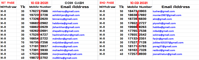 coin cash 10.03.2021 payment proof