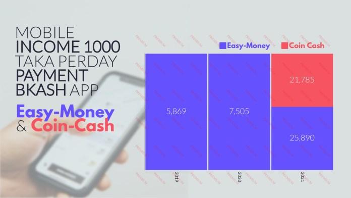 easy money ,coin cash