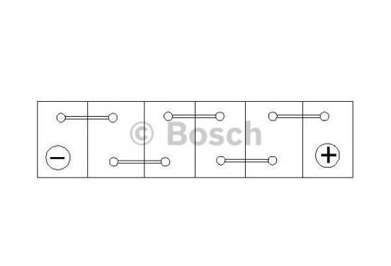 Bosch S4 024 Blue Accu 60 Ah voor MAZDA PREMACY (CP