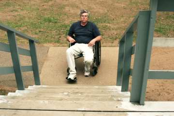 Florida Americans With Disabilities Act Claims Ada Violations