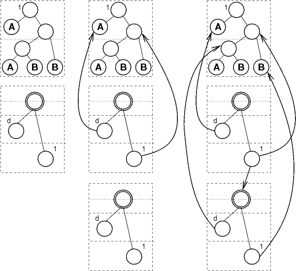 Visualization of Natural Deduction as a Game of Dominoes