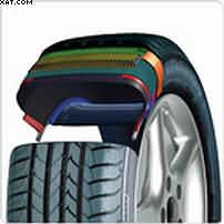 efficientgrip tyres
