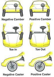 wheel alignment problems