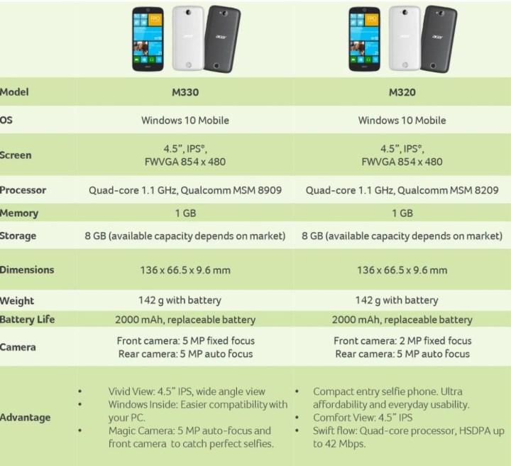 acer-windows-10-phones-specs