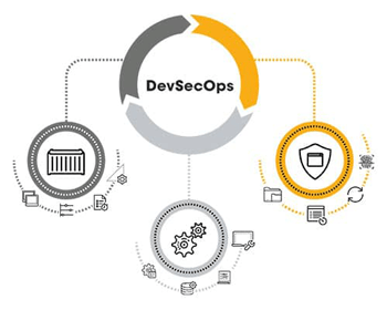 devsecops_and_cyber