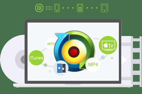 WinX DVD Ripper for Mac 5.7.0 破解版 - DVD视频转换软件