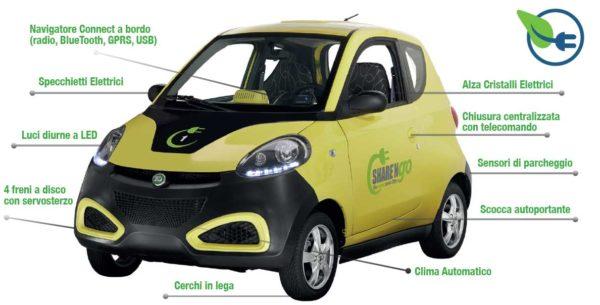 """i dettagli tecnici dell'auto elettrica utilizzata per il servizio di Car Sharing """"SharenGo"""""""