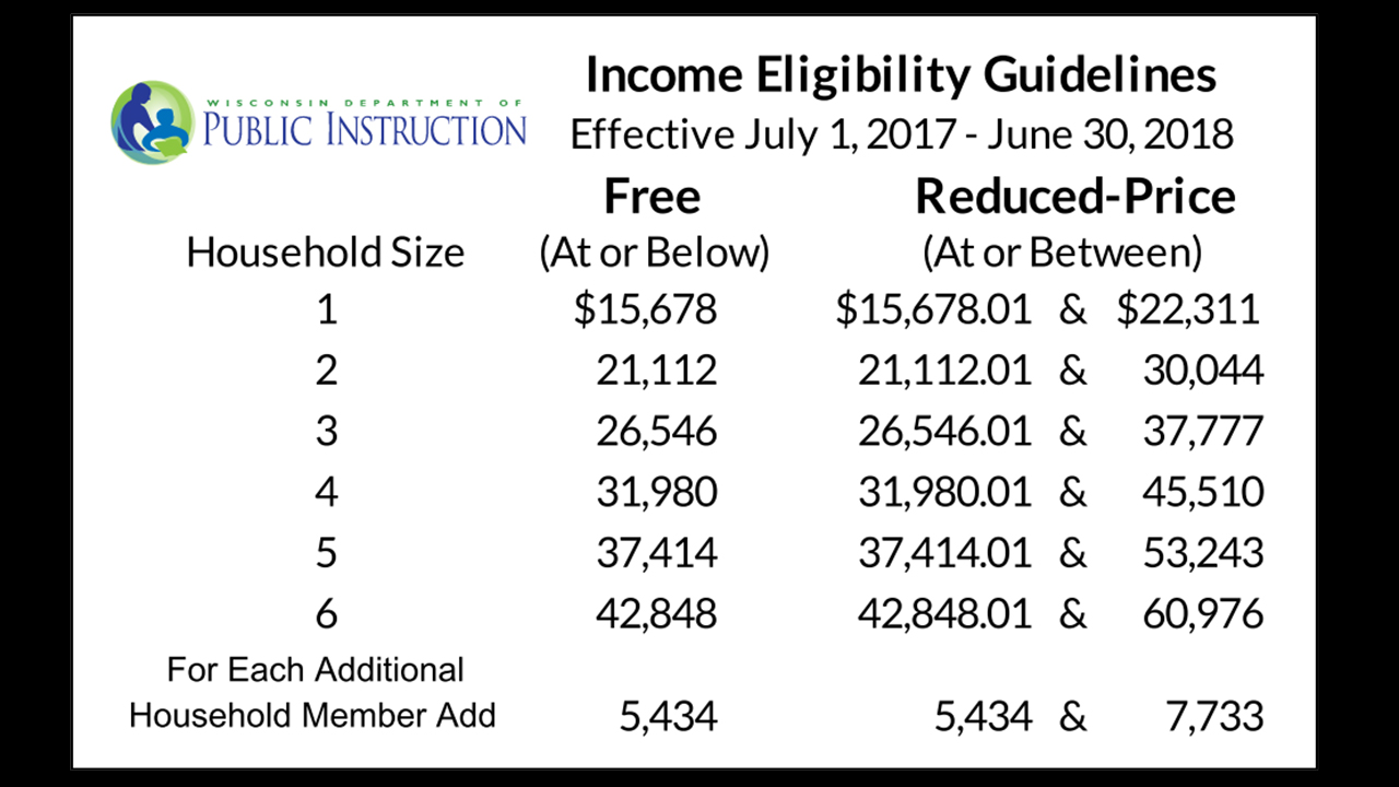 wi-income-guidelines_1503696980178.jpg