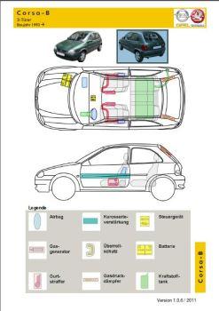 Eine Rettungskarte am Beispiel eines Opel Corsa B. Quelle: Opel / ifz-berlin.