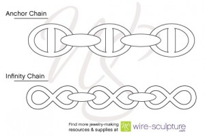 fixative ahmad: About Jewelry Chain: Infinity Chain and