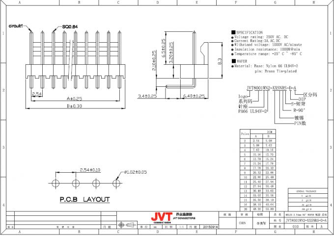 Molex 2510 PCB Wire to Board Connector Short Type White