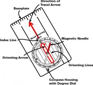 compass_parts