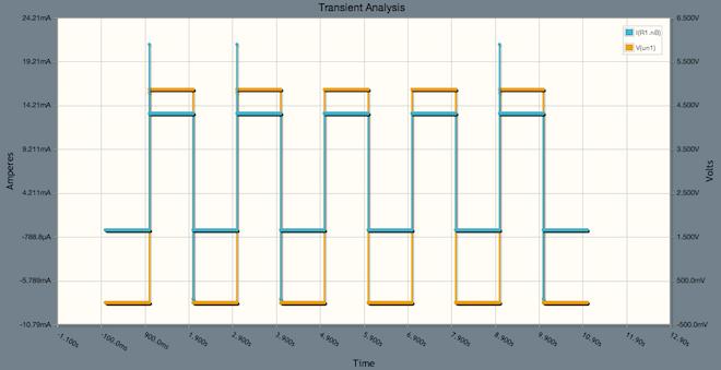 Arduino Blink Physical Output