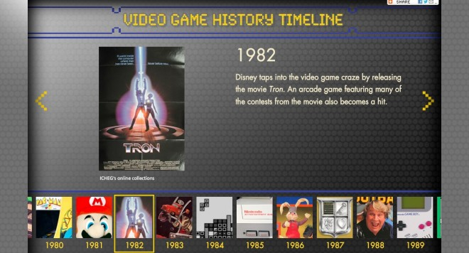 A screenshot from the International Center for the History of Electronic Games' new timeline showing the development of video games.