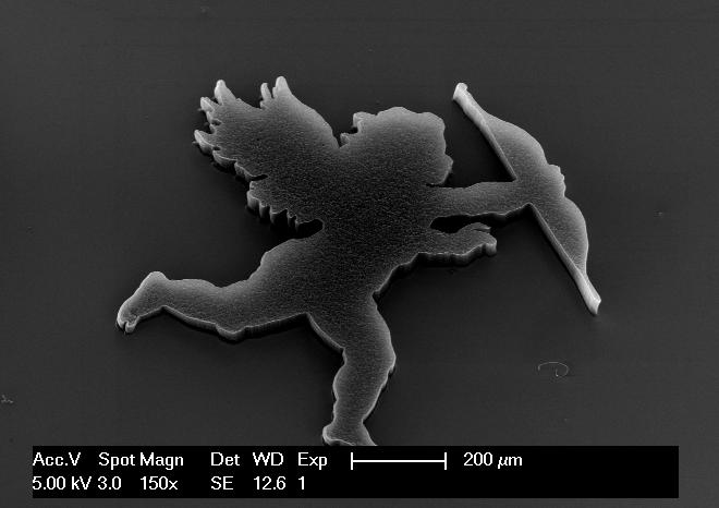 Nanocupid