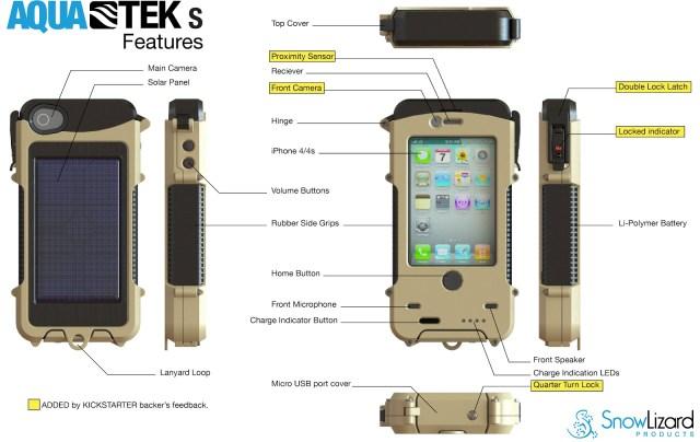 Aqua TEK S Details