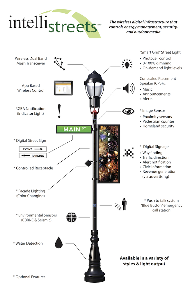 Streetlights Can Do That? An Entrepreneur Creates Smarter