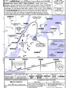 The company that makes world   most widely used aviation maps has released  special edition approach chart honoring pilots chesley sully sullenberger also new for miracle on hudson landing wired rh