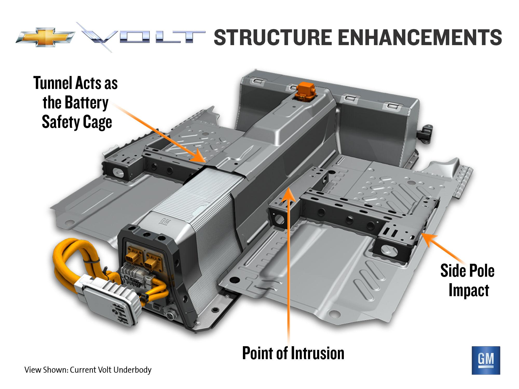 hight resolution of chevrolet volt wiring diagram