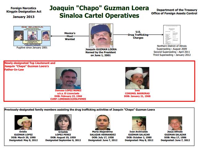 https://i0.wp.com/www.wired.com/images_blogs/dangerroom/2013/01/sinaloa_cartel.png